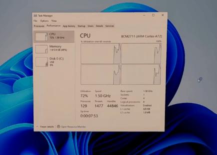 Running Windows 11 On Raspberry Pi 4